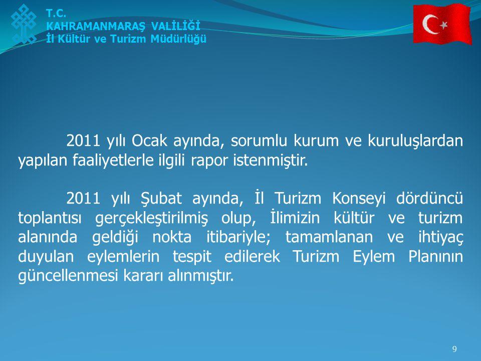 9 2011 yılı Ocak ayında, sorumlu kurum ve kuruluşlardan yapılan faaliyetlerle ilgili rapor istenmiştir. 2011 yılı Şubat ayında, İl Turizm Konseyi dörd