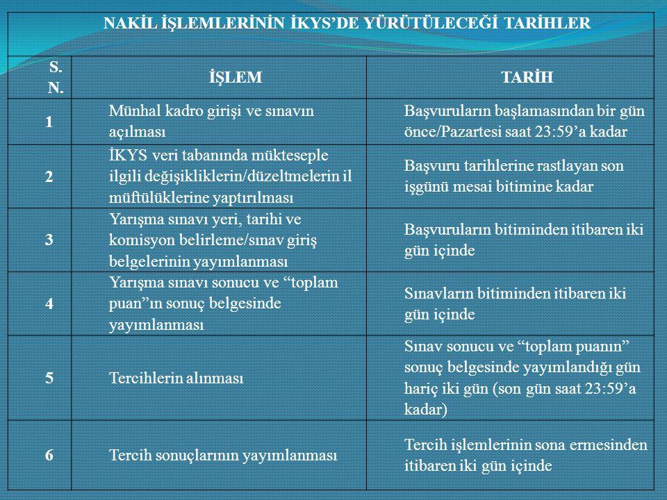 NAKİL İŞLEMLERİNİN İKYS'DE YÜRÜTÜLECEĞİ TARİHLER S.