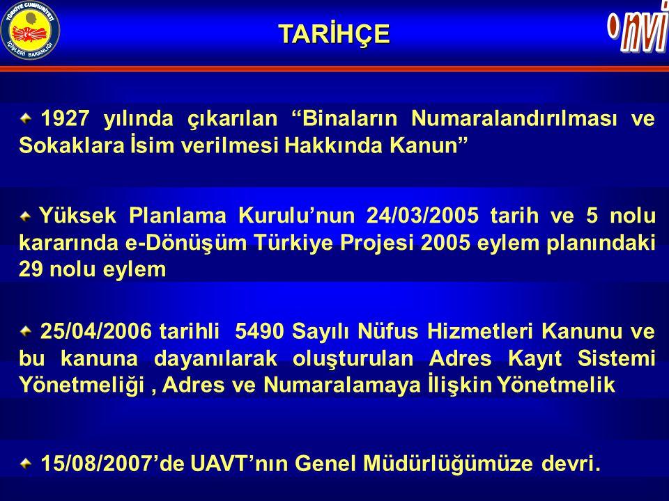 Yüksek Planlama Kurulu'nun 24/03/2005 tarih ve 5 nolu kararında e-Dönüşüm Türkiye Projesi 2005 eylem planındaki 29 nolu eylem 25/04/2006 tarihli 5490