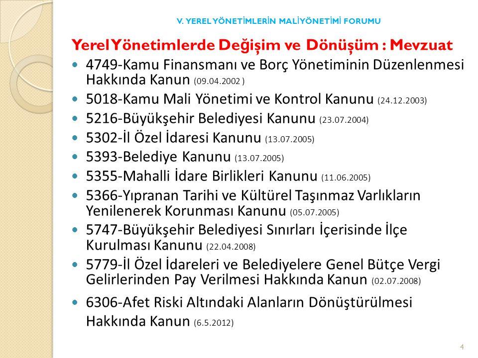 Yerel Yönetimlerde De ğ işim ve Dönüşüm : Mevzuat 4749-Kamu Finansmanı ve Borç Yönetiminin Düzenlenmesi Hakkında Kanun (09.04.2002 ) 5018-Kamu Mali Yönetimi ve Kontrol Kanunu (24.12.2003) 5216-Büyükşehir Belediyesi Kanunu (23.07.2004) 5302-İl Özel İdaresi Kanunu (13.07.2005) 5393-Belediye Kanunu (13.07.2005) 5355-Mahalli İdare Birlikleri Kanunu (11.06.2005) 5366-Yıpranan Tarihi ve Kültürel Taşınmaz Varlıkların Yenilenerek Korunması Kanunu (05.07.2005) 5747-Büyükşehir Belediyesi Sınırları İçerisinde İlçe Kurulması Kanunu (22.04.2008) 5779-İl Özel İdareleri ve Belediyelere Genel Bütçe Vergi Gelirlerinden Pay Verilmesi Hakkında Kanun (02.07.2008) 6306-Afet Riski Altındaki Alanların Dönüştürülmesi Hakkında Kanun (6.5.2012) V.