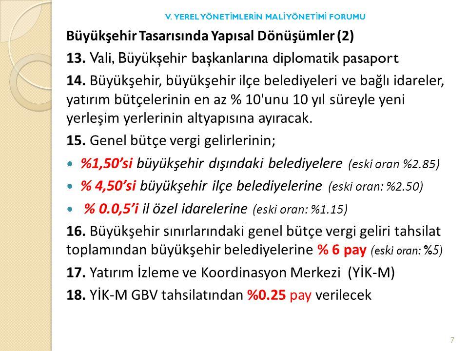 Büyükşehir Tasarısında Yapısal Dönüşümler (2) 13.