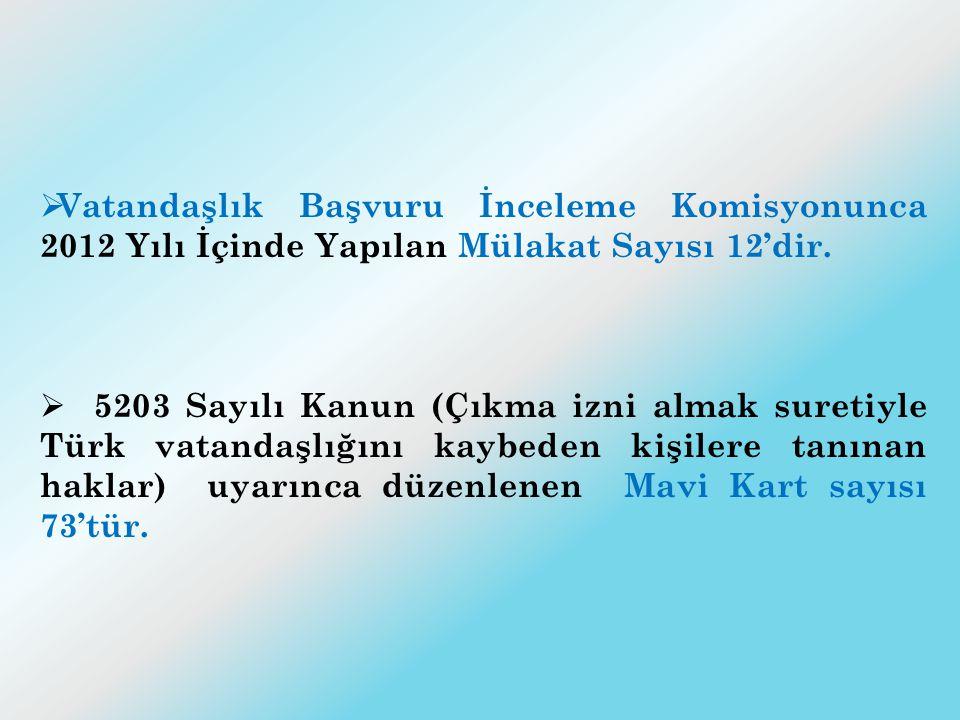  Vatandaşlık Başvuru İnceleme Komisyonunca 2012 Yılı İçinde Yapılan Mülakat Sayısı 12'dir.  5203 Sayılı Kanun (Çıkma izni almak suretiyle Türk vatan