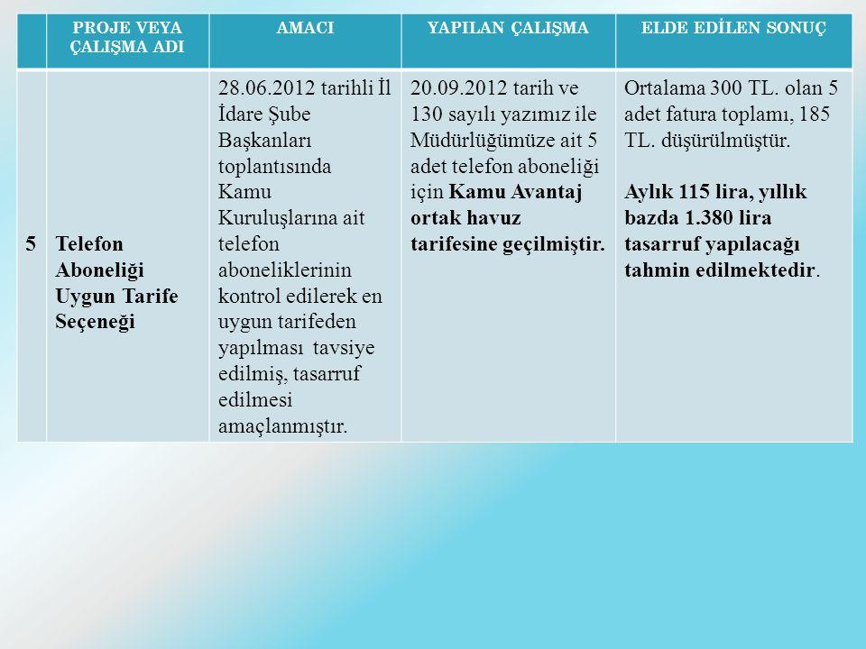 PROJE VEYA ÇALIŞMA ADI AMACIYAPILAN ÇALIŞMAELDE EDİLEN SONUÇ 5Telefon Aboneliği Uygun Tarife Seçeneği 28.06.2012 tarihli İl İdare Şube Başkanları topl