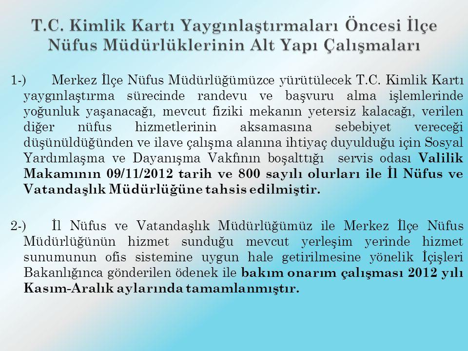 1-)Merkez İlçe Nüfus Müdürlüğümüzce yürütülecek T.C. Kimlik Kartı yaygınlaştırma sürecinde randevu ve başvuru alma işlemlerinde yoğunluk yaşanacağı, m