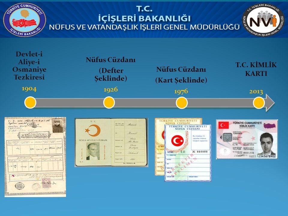 Nüfus Cüzdanı (Defter Şeklinde) 1926 Nüfus Cüzdanı (Kart Şeklinde) 1976 T.C. KİMLİK KARTI 2013 Devlet-i Aliye-i Osmaniye Tezkiresi 1904