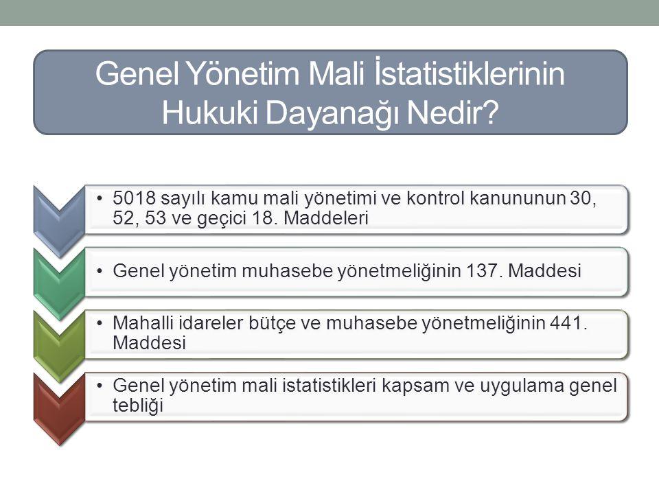 Genel Yönetim Mali İstatistiklerinin Hukuki Dayanağı Nedir? 5018 sayılı kamu mali yönetimi ve kontrol kanununun 30, 52, 53 ve geçici 18. Maddeleri Gen