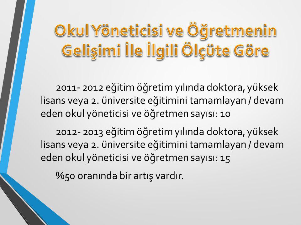 2011- 2012 eğitim öğretim yılında doktora, yüksek lisans veya 2.