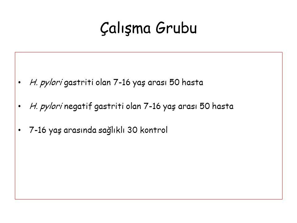 Çalışma Grubu H. pylori gastriti olan 7-16 yaş arası 50 hasta H. pylori negatif gastriti olan 7-16 yaş arası 50 hasta 7-16 yaş arasında sağlıklı 30 ko