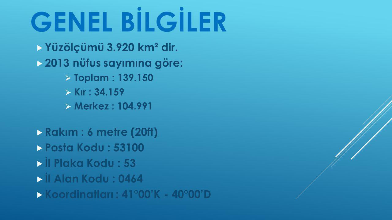 GENEL BİLGİLER  Yüzölçümü 3.920 km² dir.