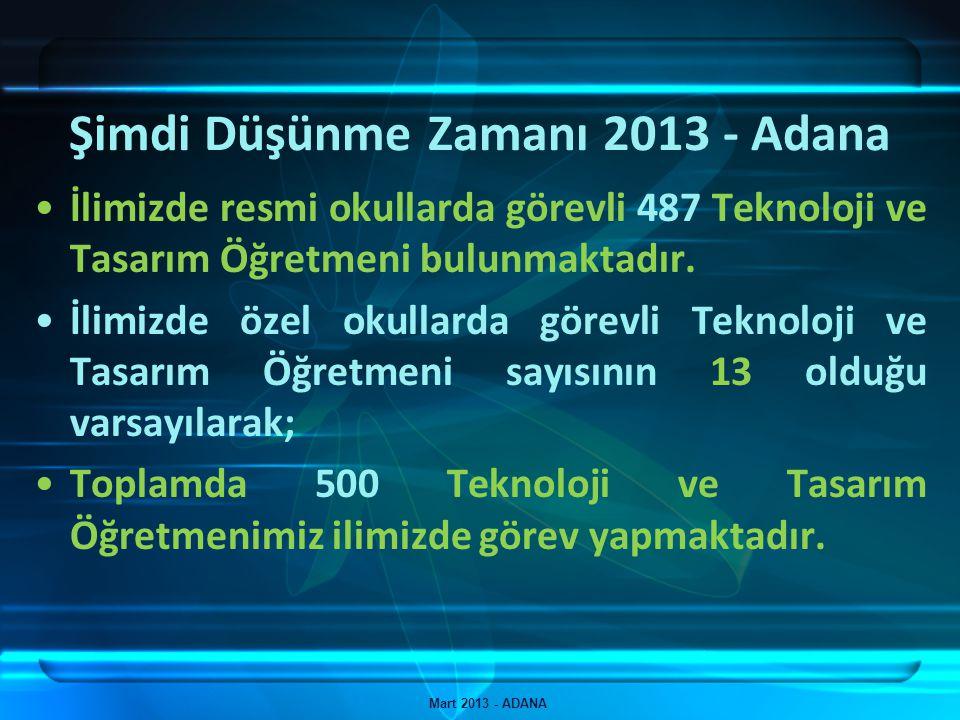 Şimdi Düşünme Zamanı 2013 - Adana Mart 2013 - ADANA İlimizde resmi okullarda görevli 487 Teknoloji ve Tasarım Öğretmeni bulunmaktadır. İlimizde özel o