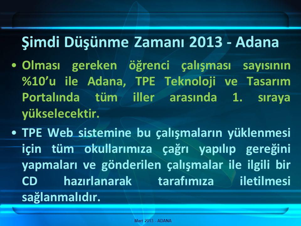 Şimdi Düşünme Zamanı 2013 - Adana Mart 2013 - ADANA Olması gereken öğrenci çalışması sayısının %10'u ile Adana, TPE Teknoloji ve Tasarım Portalında tü