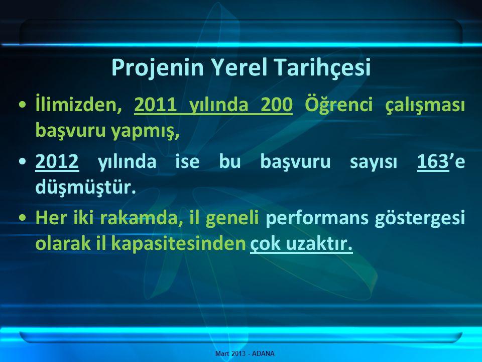 Şimdi Düşünme Zamanı 2013 - Adana Mart 2013 - ADANA Şimdi Düşünme Zamanı ProjesiŞimdi Düşünme Zamanı Projesi, şu anda Uluslar arası bir statü kazanmak üzere protokol yenileme aşamasındadır.