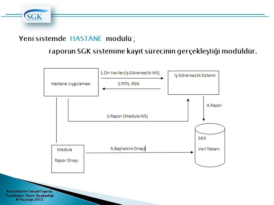 Yeni sistemde HASTANE modülü ; raporun SGK sistemine kayıt sürecinin gerçekleştiği modüldür. Kurumsal ve Sosyal Sigorta Yazılımları Daire Başkanlığı @