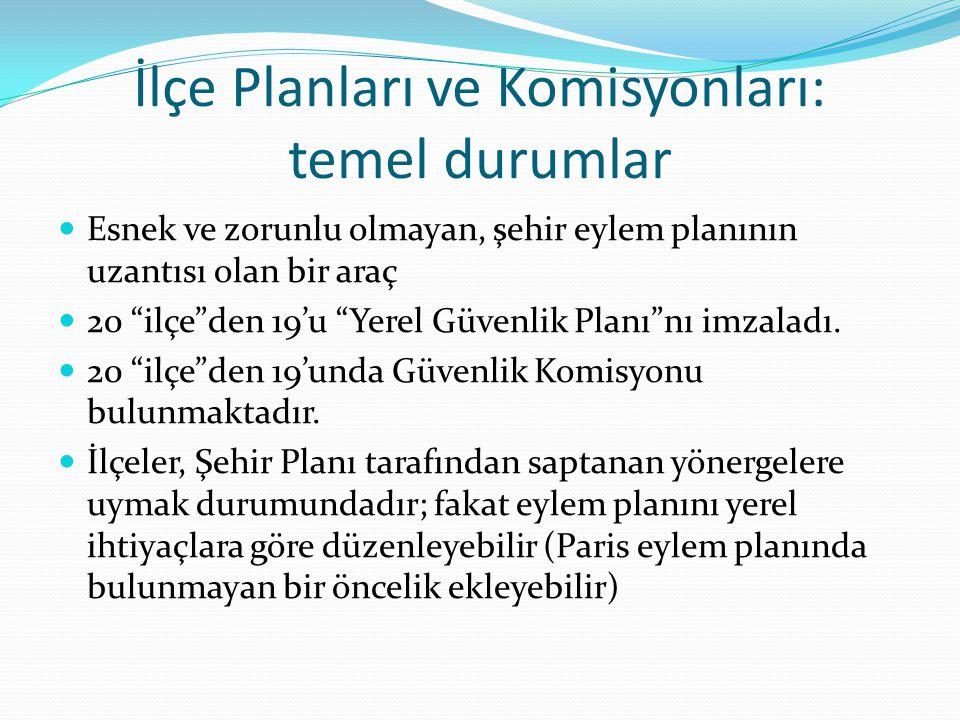 İlçe Planları ve Komisyonları: temel durumlar Esnek ve zorunlu olmayan, şehir eylem planının uzantısı olan bir araç 20 ilçe den 19'u Yerel Güvenlik Planı nı imzaladı.