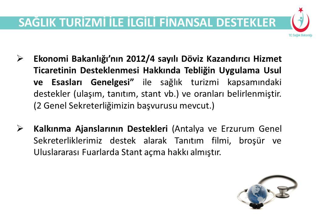 SAĞLIK TURİZMİ  Ekonomi Bakanlığı'nın 2012/4 sayılı Döviz Kazandırıcı Hizmet Ticaretinin Desteklenmesi Hakkında Tebliğin Uygulama Usul ve Esasları Ge