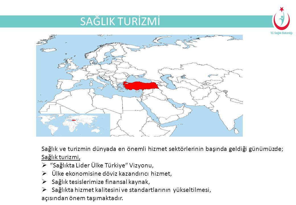 SAĞLIK TURİZMİ Sağlık ve turizmin dünyada en önemli hizmet sektörlerinin başında geldiği günümüzde; Sağlık turizmi,  ″Sağlıkta Lider Ülke Türkiye″ Vi