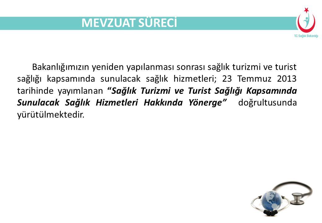 SAĞLIK TURİZMİ Bakanlığımızın yeniden yapılanması sonrası sağlık turizmi ve turist sağlığı kapsamında sunulacak sağlık hizmetleri; 23 Temmuz 2013 tari