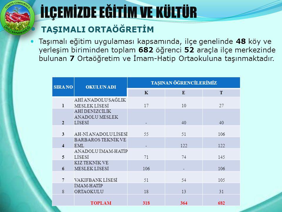TAŞIMALI ORTAÖĞRETİM Taşımalı eğitim uygulaması kapsamında, ilçe genelinde 48 köy ve yerleşim biriminden toplam 682 öğrenci 52 araçla ilçe merkezinde