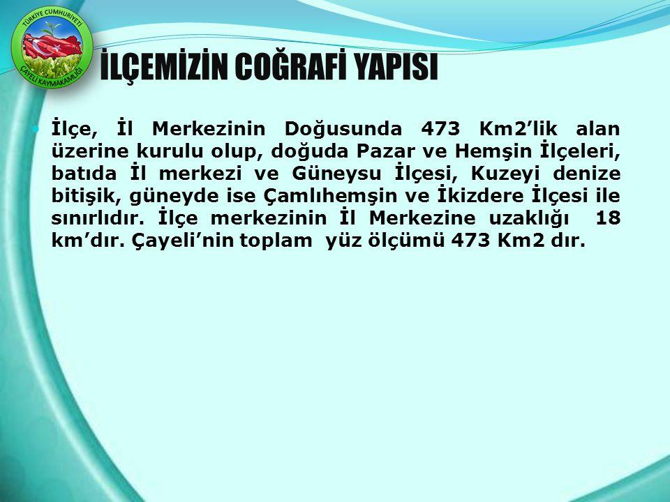YATIRIMLAR 1- HÜKÜMET KONAĞI İşin Adı : Çayeli Hükümet Konağı İhale Tarihi: 21.10.2013 İhale Bedeli: 3.967.000-TL.