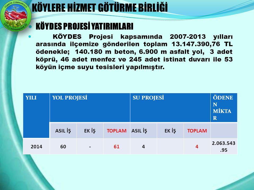 KÖYLERE HİZMET GÖTÜRME BİRLİĞİ KÖYDES PROJESİ YATIRIMLARI KÖYDES Projesi kapsamında 2007-2013 yılları arasında ilçemize gönderilen toplam 13.147.390,7