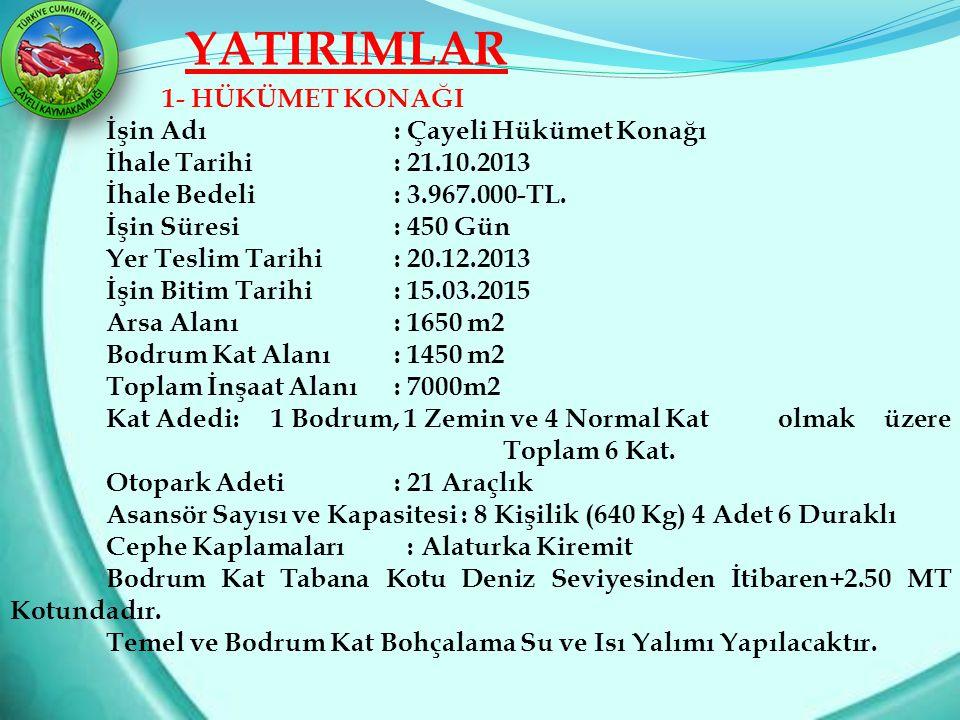 YATIRIMLAR 1- HÜKÜMET KONAĞI İşin Adı : Çayeli Hükümet Konağı İhale Tarihi: 21.10.2013 İhale Bedeli: 3.967.000-TL. İşin Süresi: 450 Gün Yer Teslim Tar