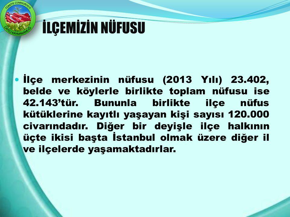 İLÇEMİZİN NÜFUSU İlçe merkezinin nüfusu (2013 Yılı) 23.402, belde ve köylerle birlikte toplam nüfusu ise 42.143'tür. Bununla birlikte ilçe nüfus kütük