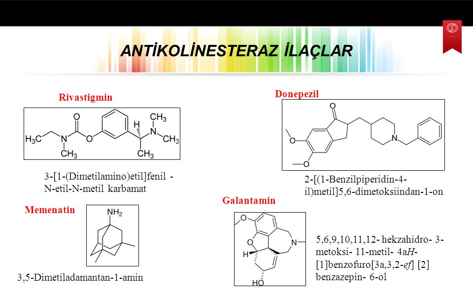 Donepezil ANTİKOLİNESTERAZ İLAÇLAR Rivastigmin Galantamin 2-[(1-Benzilpiperidin-4- il)metil]5,6-dimetoksiindan-1-on 3-[1-(Dimetilamino)etil]fenil - N-etil-N-metil karbamat 5,6,9,10,11,12- hekzahidro- 3- metoksi- 11-metil- 4aH- [1]benzofuro[3a,3,2-ef] [2] benzazepin- 6-ol Memenatin 3,5-Dimetiladamantan-1-amin