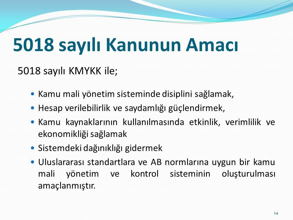 5018 sayılı Kanunun Amacı 5018 sayılı KMYKK ile; Kamu mali yönetim sisteminde disiplini sağlamak, Hesap verilebilirlik ve saydamlığı güçlendirmek, Kam