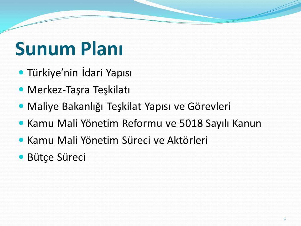 Sunum Planı Türkiye'nin İdari Yapısı Merkez-Taşra Teşkilatı Maliye Bakanlığı Teşkilat Yapısı ve Görevleri Kamu Mali Yönetim Reformu ve 5018 Sayılı Kan