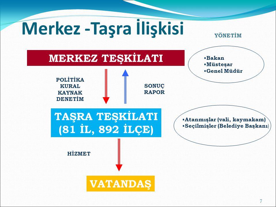 İş ve İşlemler İtibariyle Kanunun Kapsamı Kamu mali yönetiminin yapısı ve işleyişi Kamu bütçelerinin hazırlanması ve uygulanması Tüm mali işlemlerin muhasebesi ve raporlanması Mali kontrol 18