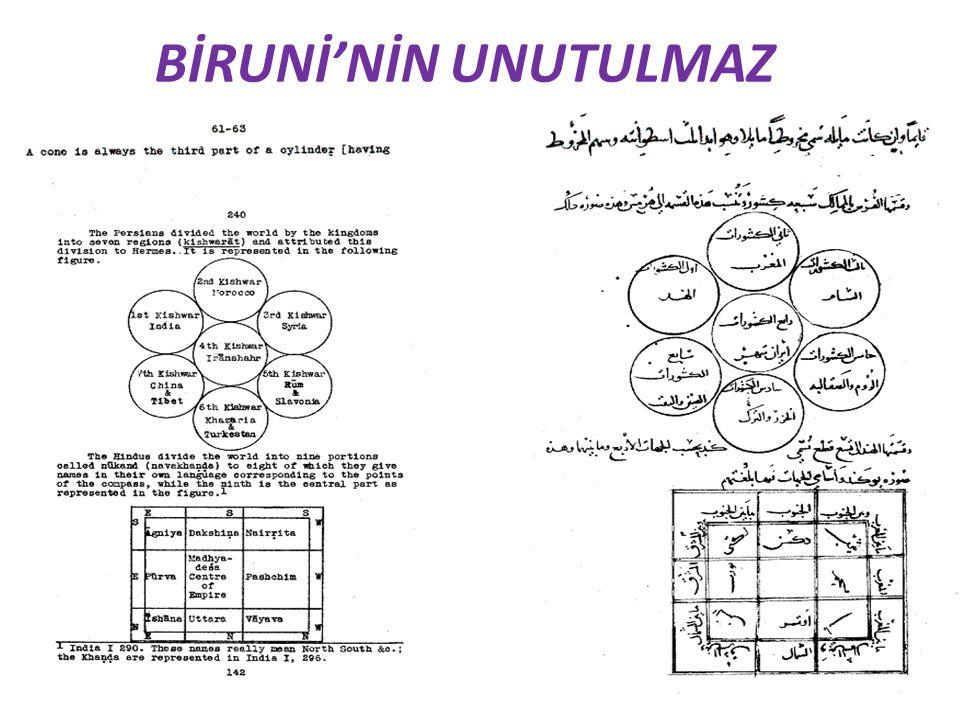 BİRUNİ'NİN UNUTULMAZ ESERLERİNDEN KARELER
