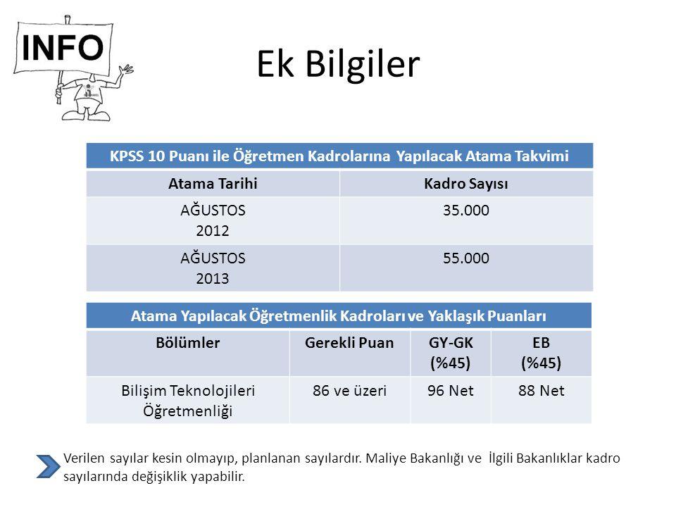 Ek Bilgiler KPSS 10 Puanı ile Öğretmen Kadrolarına Yapılacak Atama Takvimi Atama TarihiKadro Sayısı AĞUSTOS 2012 35.000 AĞUSTOS 2013 55.000 Verilen sa
