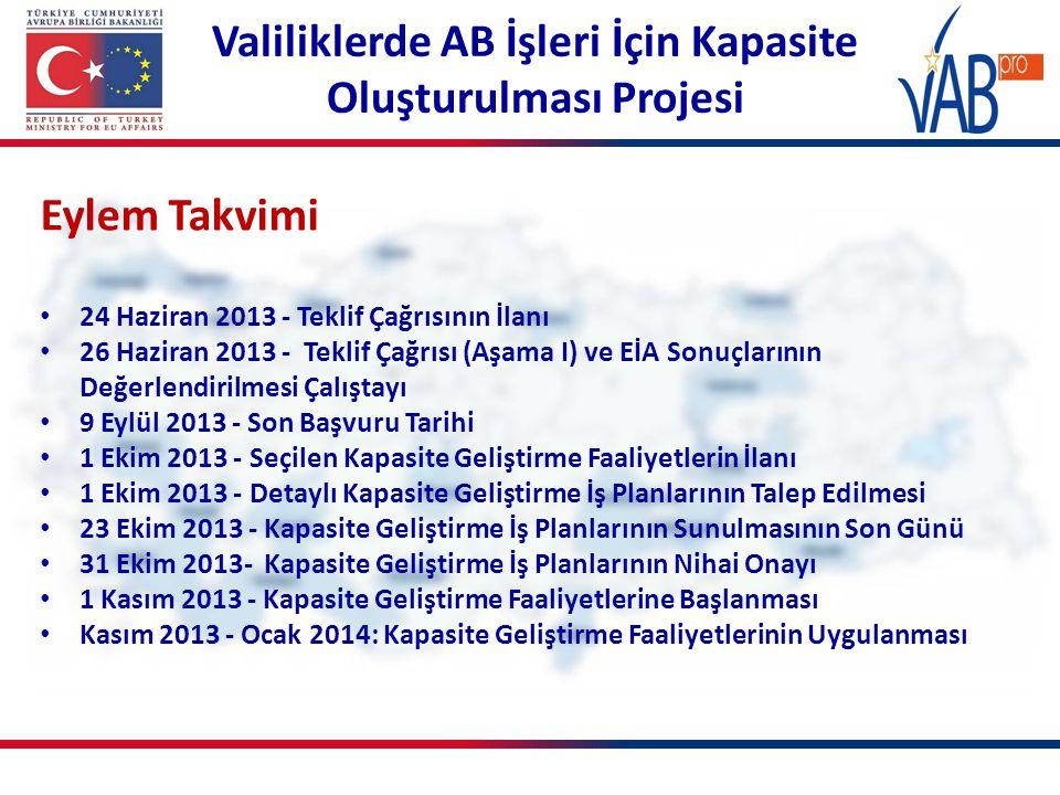 Valiliklerde AB İşleri İçin Kapasite Oluşturulması Projesi Eylem Takvimi 24 Haziran 2013 - Teklif Çağrısının İlanı 26 Haziran 2013 - Teklif Çağrısı (Aşama I) ve EİA Sonuçlarının Değerlendirilmesi Çalıştayı 9 Eylül 2013 - Son Başvuru Tarihi 1 Ekim 2013 - Seçilen Kapasite Geliştirme Faaliyetlerin İlanı 1 Ekim 2013 - Detaylı Kapasite Geliştirme İş Planlarının Talep Edilmesi 23 Ekim 2013 - Kapasite Geliştirme İş Planlarının Sunulmasının Son Günü 31 Ekim 2013- Kapasite Geliştirme İş Planlarının Nihai Onayı 1 Kasım 2013 - Kapasite Geliştirme Faaliyetlerine Başlanması Kasım 2013 - Ocak 2014: Kapasite Geliştirme Faaliyetlerinin Uygulanması