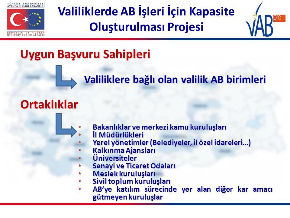 Valiliklerde AB İşleri İçin Kapasite Oluşturulması Projesi Uygun Başvuru Sahipleri Valiliklere bağlı olan valilik AB birimleri Valiliklere bağlı olan valilik AB birimleri Ortaklıklar Bakanlıklar ve merkezi kamu kuruluşları Bakanlıklar ve merkezi kamu kuruluşları İl Müdürlükleri İl Müdürlükleri Yerel yönetimler (Belediyeler, il özel idareleri…) Yerel yönetimler (Belediyeler, il özel idareleri…) Kalkınma Ajansları Kalkınma Ajansları Üniversiteler Üniversiteler Sanayi ve Ticaret Odaları Sanayi ve Ticaret Odaları Meslek kuruluşları Meslek kuruluşları Sivil toplum kuruluşları Sivil toplum kuruluşları AB'ye katılım sürecinde yer alan diğer kar amacı gütmeyen kuruluşlar AB'ye katılım sürecinde yer alan diğer kar amacı gütmeyen kuruluşlar