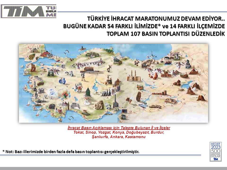 TÜRKİYE İHRACAT MARATONUMUZ DEVAM EDİYOR..