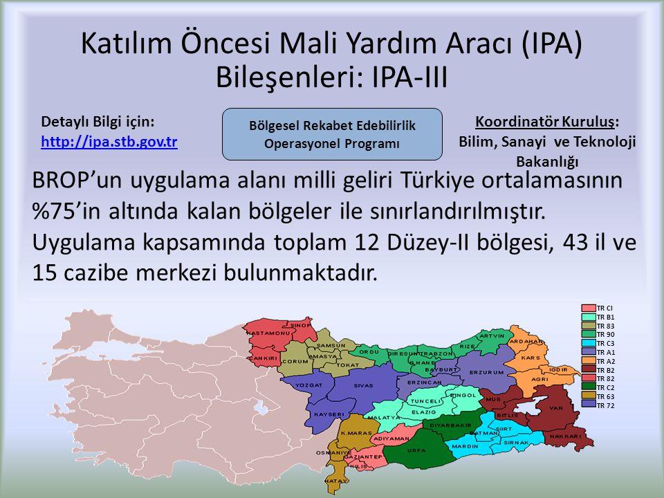 Katılım Öncesi Mali Yardım Aracı (IPA) Bileşenleri: IPA-III BROP'un uygulama alanı milli geliri Türkiye ortalamasının %75'in altında kalan bölgeler ile sınırlandırılmıştır.