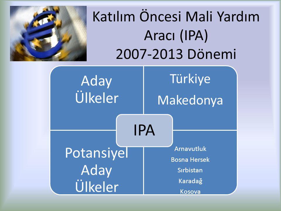 Katılım Öncesi Mali Yardım Aracı (IPA) 2007-2013 Dönemi Aday Ülkeler Türkiye Makedonya Potansiyel Aday Ülkeler Arnavutluk Bosna Hersek Sırbistan Karadağ Kosova IPA