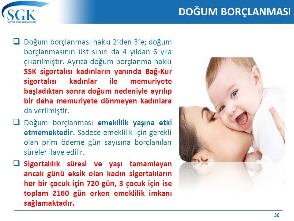 DOĞUM BORÇLANMASI  Doğum borçlanması hakkı 2'den 3'e; doğum borçlanmasının üst sınırı da 4 yıldan 6 yıla çıkarılmıştır. Ayrıca doğum borçlanma hakkı