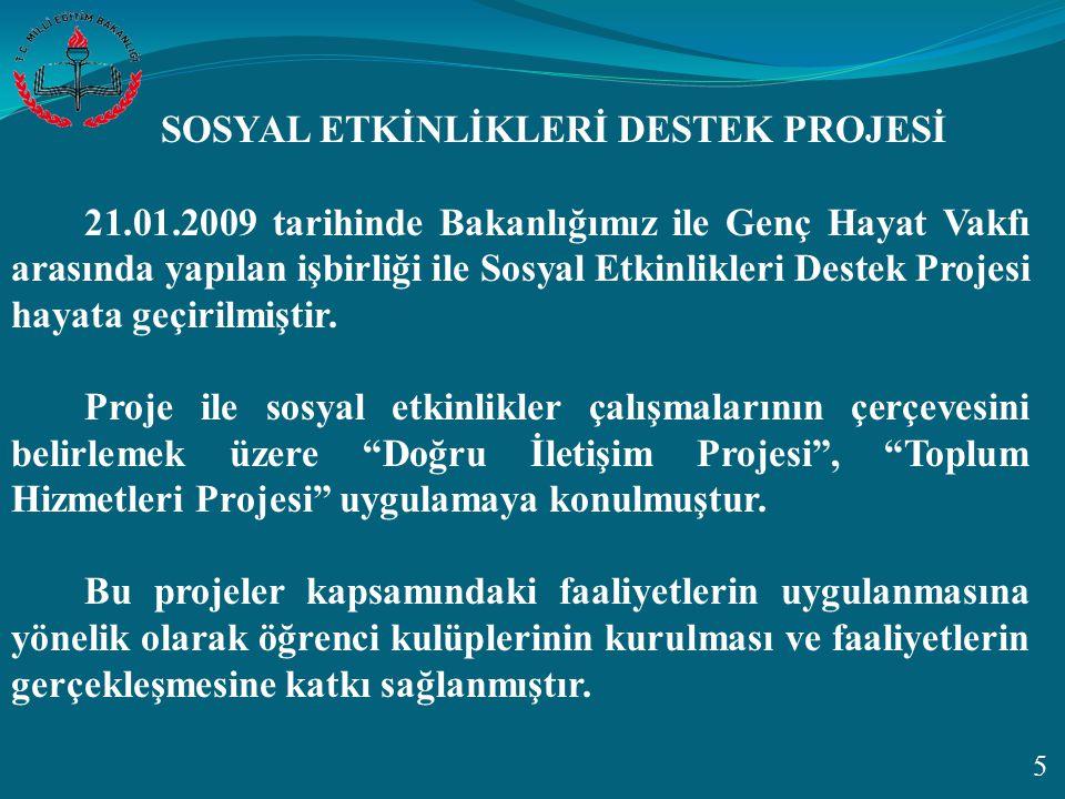 5 SOSYAL ETKİNLİKLERİ DESTEK PROJESİ 21.01.2009 tarihinde Bakanlığımız ile Genç Hayat Vakfı arasında yapılan işbirliği ile Sosyal Etkinlikleri Destek
