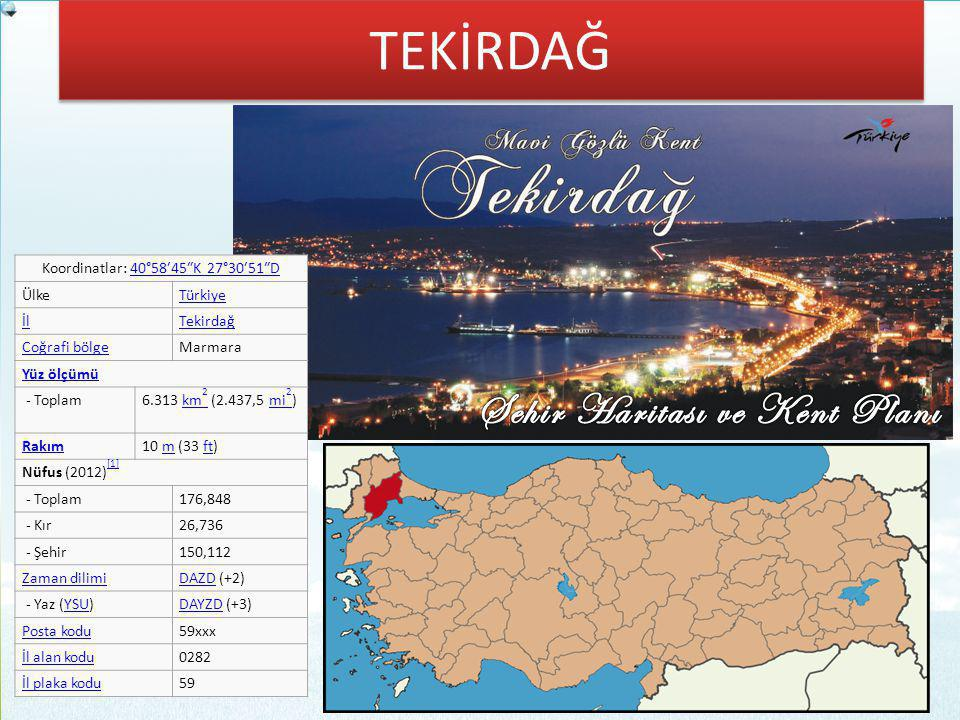 ÇORLU ÜlkeTürkiye İlTekirdağ Coğrafi bölgeMarmara Bölgesi Yüz ölçümü - Toplam949 km 2 (366,4 mi 2 )km 2mi 2 Rakım10 m (33 ft)mft Nüfus (2012) [1] [1] - Toplam273,362 - Kır38,008 - Şehir235,354 Zaman dilimiDAZDDAZD (+2) - Yaz (YSU)YSUDAYZDDAYZD (+3) Posta kodu59850 -60 -70 İl alan kodu0282 İl plaka kodu59