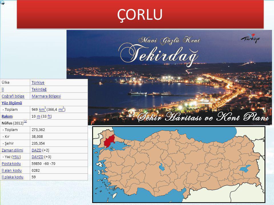 ÇORLU ÜlkeTürkiye İlTekirdağ Coğrafi bölgeMarmara Bölgesi Yüz ölçümü - Toplam949 km 2 (366,4 mi 2 )km 2mi 2 Rakım10 m (33 ft)mft Nüfus (2012) [1] [1]
