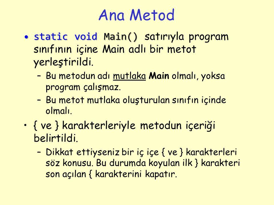 Ana Metod static void Main()static void Main() satırıyla program sınıfının içine Main adlı bir metot yerleştirildi.