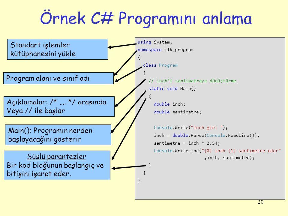 20 Örnek C# Programını anlama Standart işlemler kütüphanesini yükle Açıklamalar: /* ….
