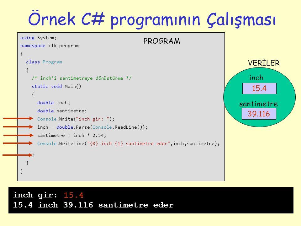 23 Örnek C# programının Çalışması using System; namespace ilk_program { class Program { /* inch'i santimetreye dönüştürme */ static void Main() { double inch; double santimetre; Console.Write( inch gir: ); inch = double.Parse(Console.ReadLine()); santimetre = inch * 2.54; Console.WriteLine( {0} inch {1} santimetre eder ,inch,santimetre); } .