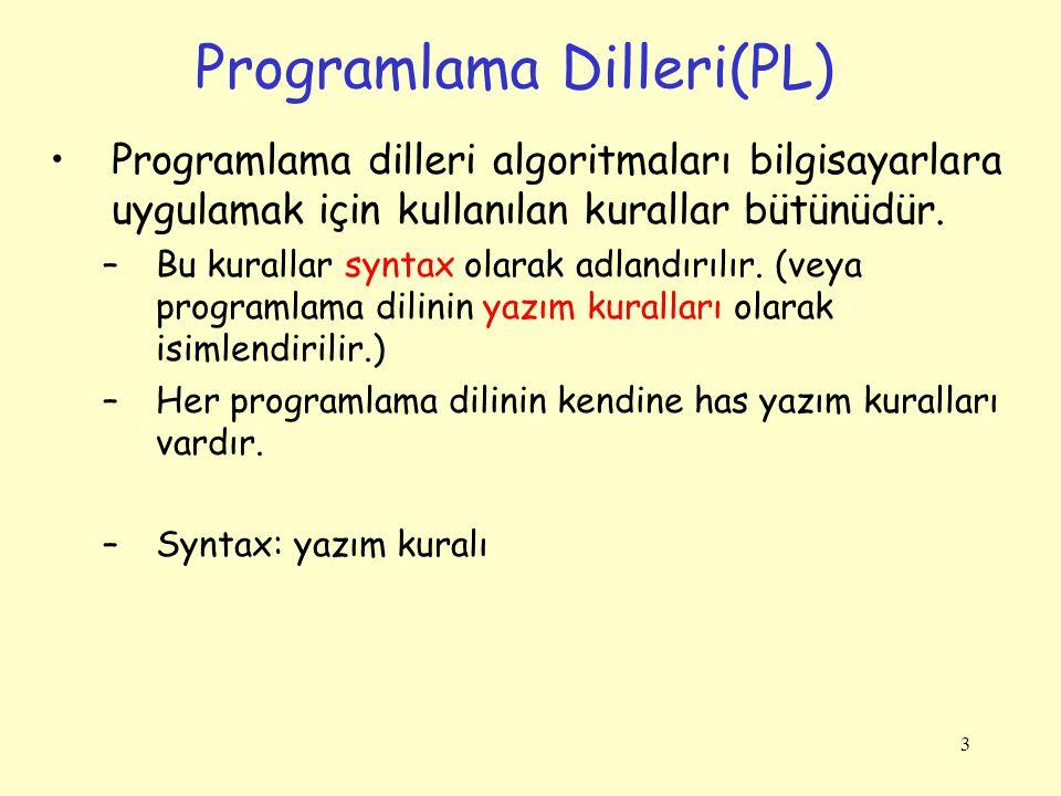 3 Programlama Dilleri(PL) Programlama dilleri algoritmaları bilgisayarlara uygulamak için kullanılan kurallar bütünüdür.