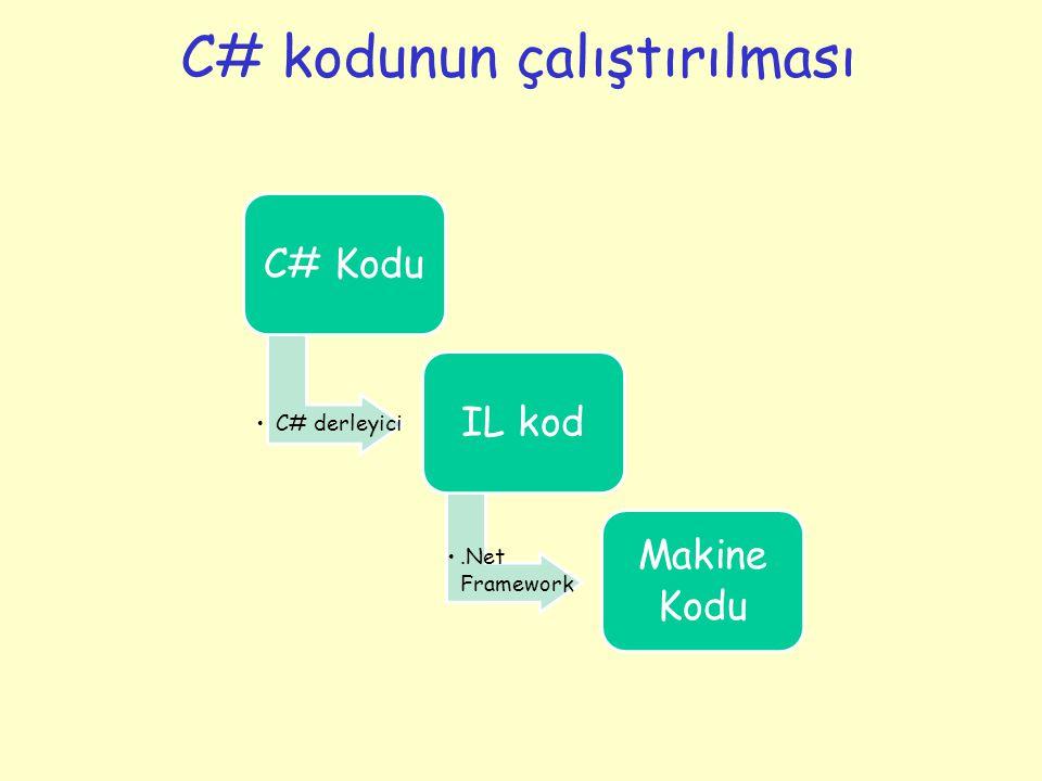 C# kodunun çalıştırılması C# Kodu C# derleyici IL kod.Net Framework Makine Kodu