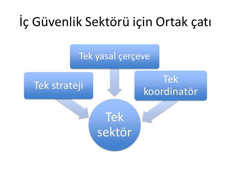 İç Güvenlik Sektörü için Ortak çatı Tek sektör Tek strateji Tek yasal çerçeve Tek koordinatör