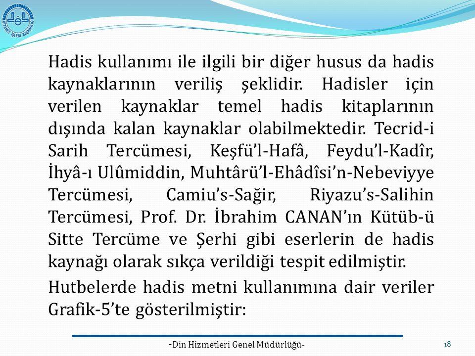 - Din Hizmetleri Genel Müdürlüğü- 18 Hadis kullanımı ile ilgili bir diğer husus da hadis kaynaklarının veriliş şeklidir. Hadisler için verilen kaynakl