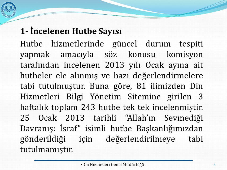 - Din Hizmetleri Genel Müdürlüğü- 4 1- İncelenen Hutbe Sayısı Hutbe hizmetlerinde güncel durum tespiti yapmak amacıyla söz konusu komisyon tarafından