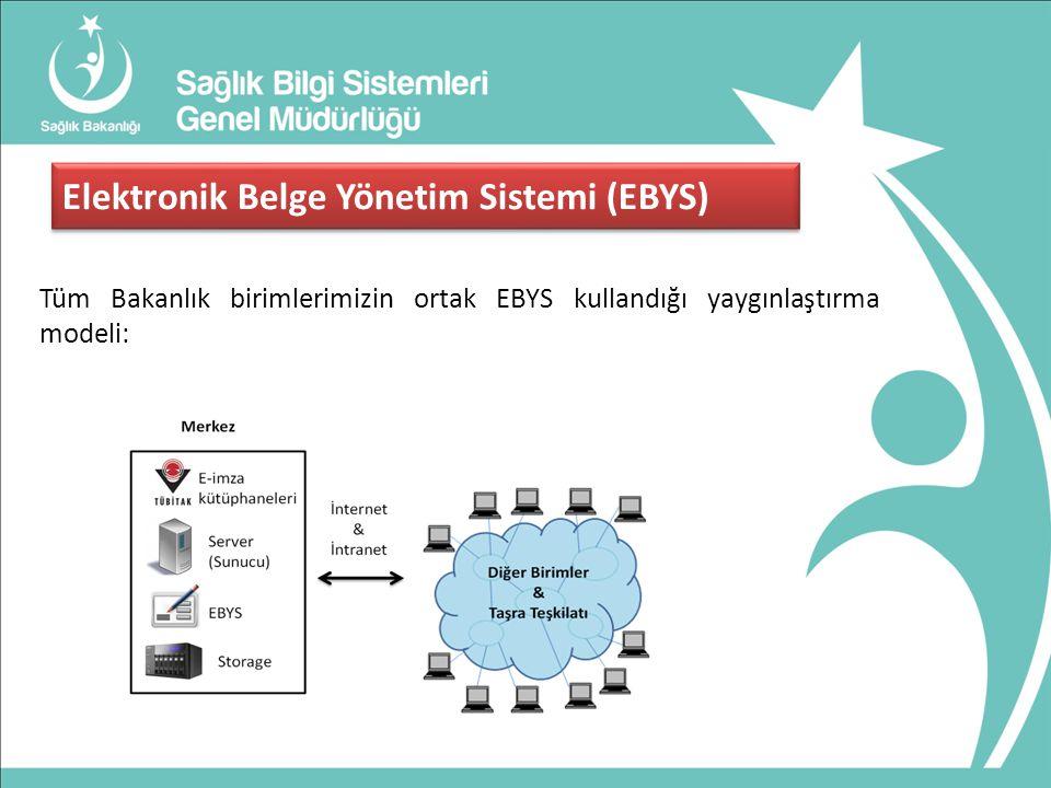 Elektronik Belge Yönetim Sistemi (EBYS) Tüm Bakanlık birimlerimizin ortak EBYS kullandığı yaygınlaştırma modeli: